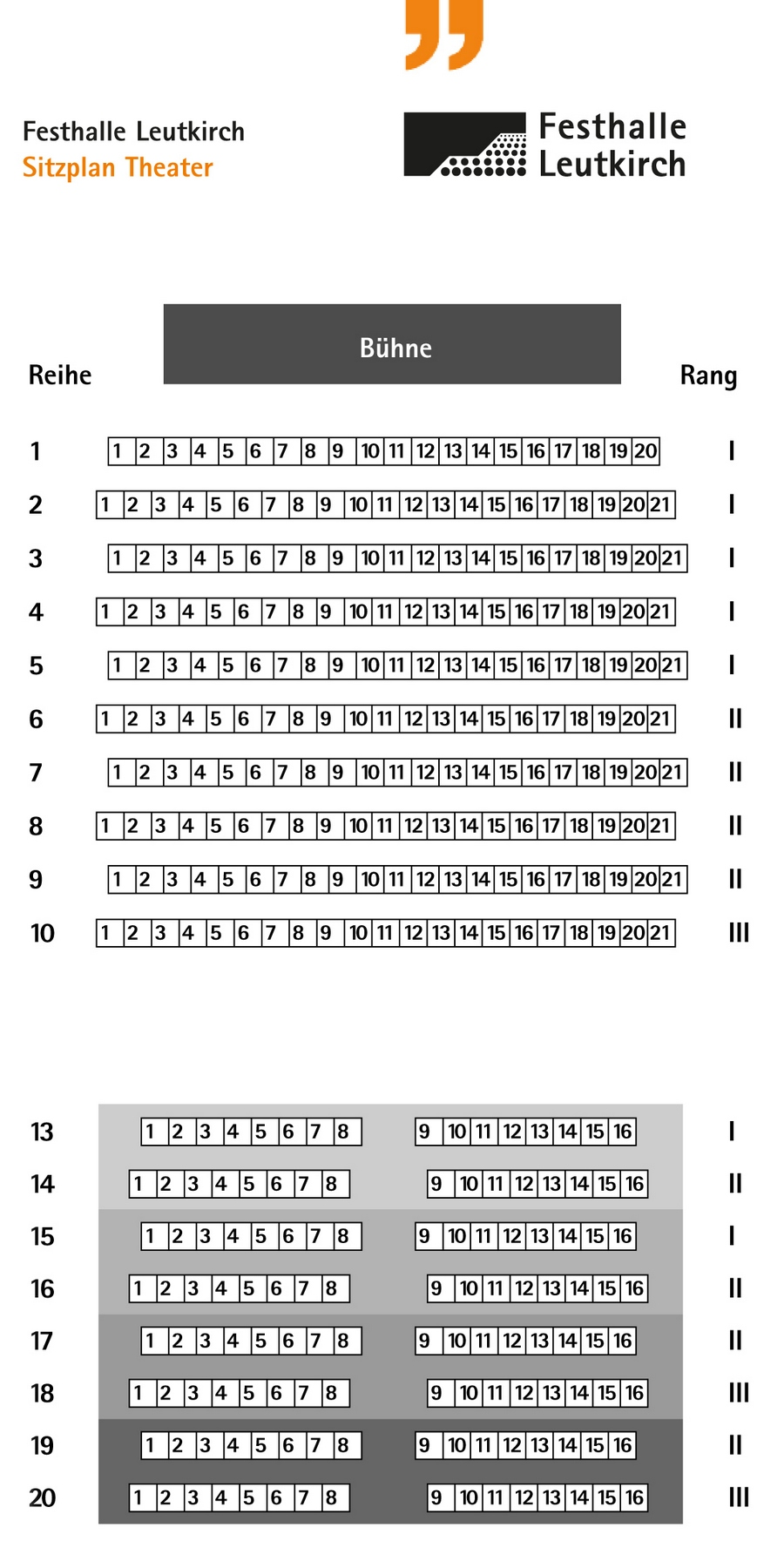 Leutkircher Theater Sitzplan